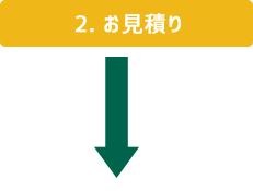 マクレントジャパン キャンピングカーレンタル お見積り